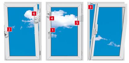 Fenstersicherheit - Übersicht Fensterzusatzsicherungen
